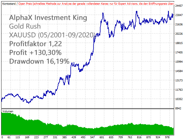 AlphaX Investment King Gold Rush